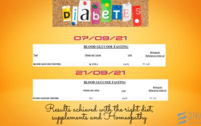 Childhood Diabetes/High blood sugar levels