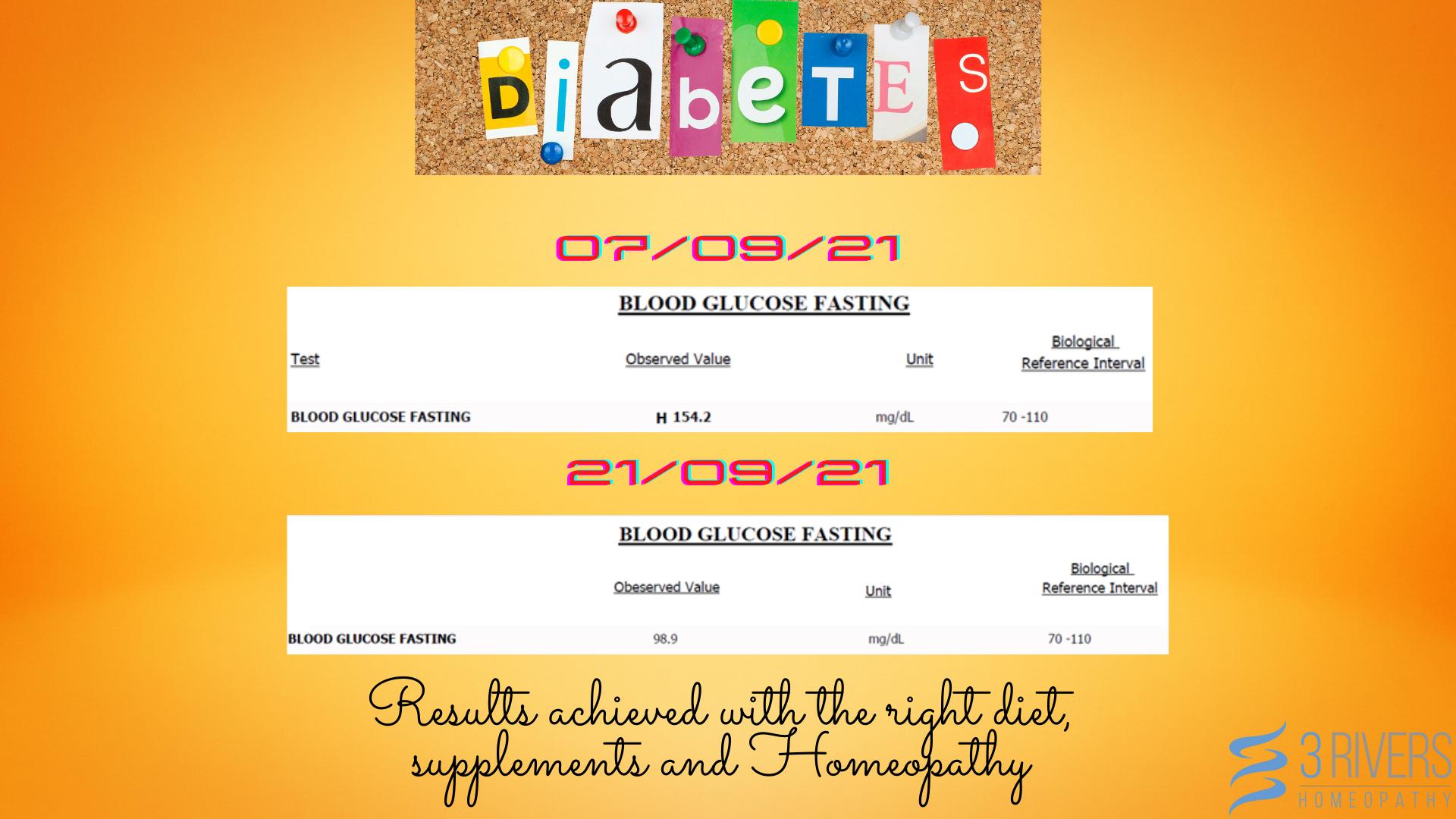 Childhood Diabetes/High Blood Sugar level